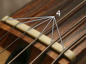 О гитаре: теория и практика Подготовка электрогитары к игре
