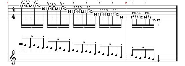 Табулатура для гитары