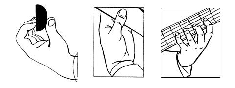 Классическая постановка левой руки