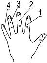 Обозначение пальцев левой руки при игре на гитаре