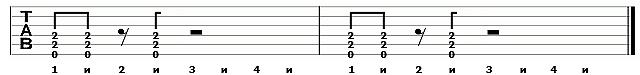 О гитаре: теория и практика Ритм: переменный штрих и ритмические рисунки
